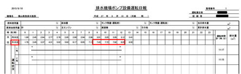 sinoyama99-unten01.jpg